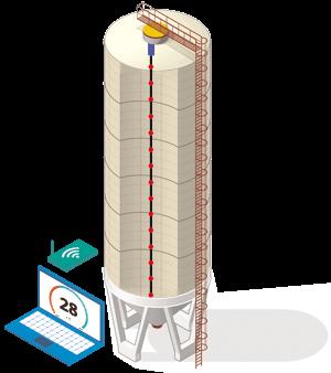 Rebis-tempero-merni-uredjaji-silotermometar-1-mobile